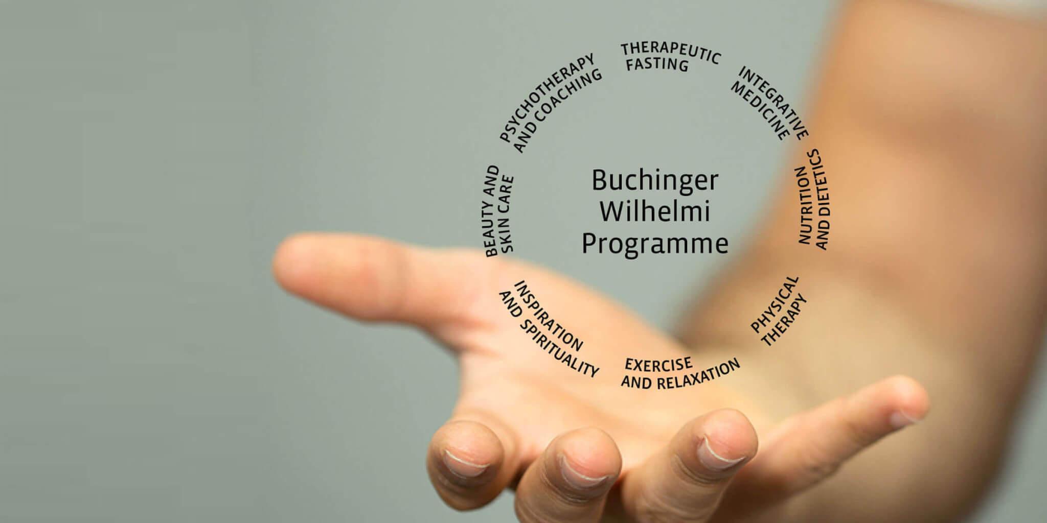 Buchinger Wilhelmi, Fasten, Heilfasten, Fasting, Health, Integrative Medicine, Buchinger Wilhelmi Programme,