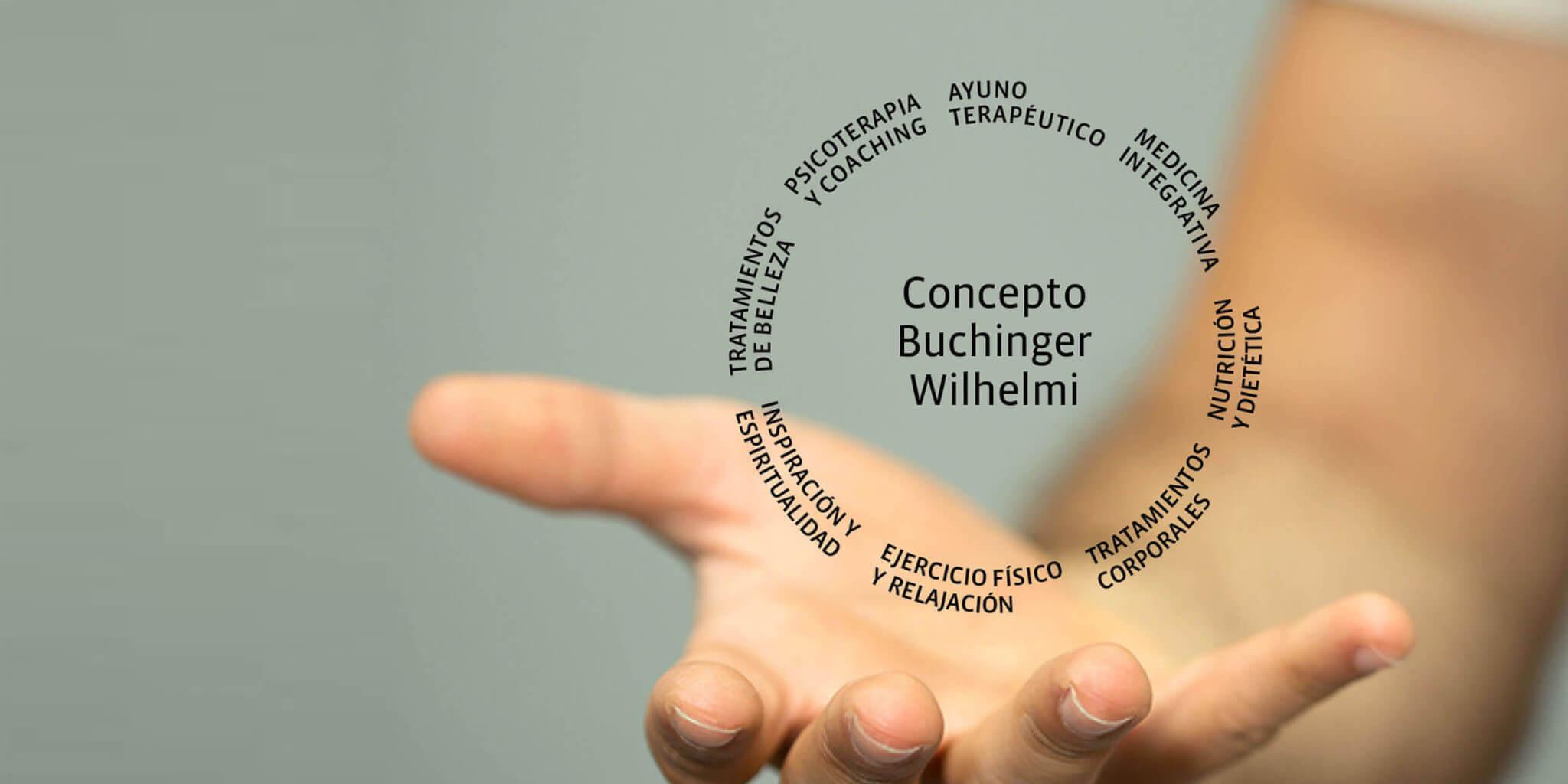 Buchinger Wilhelmi, Fasten, Heilfasten, Fasting, Health, Integrative Medicine, Concepto Buchinger Wilhelmi,